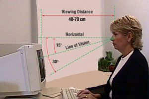 Real-Time Non-Intrusive Assessment of Viewing Distance during Computer Use